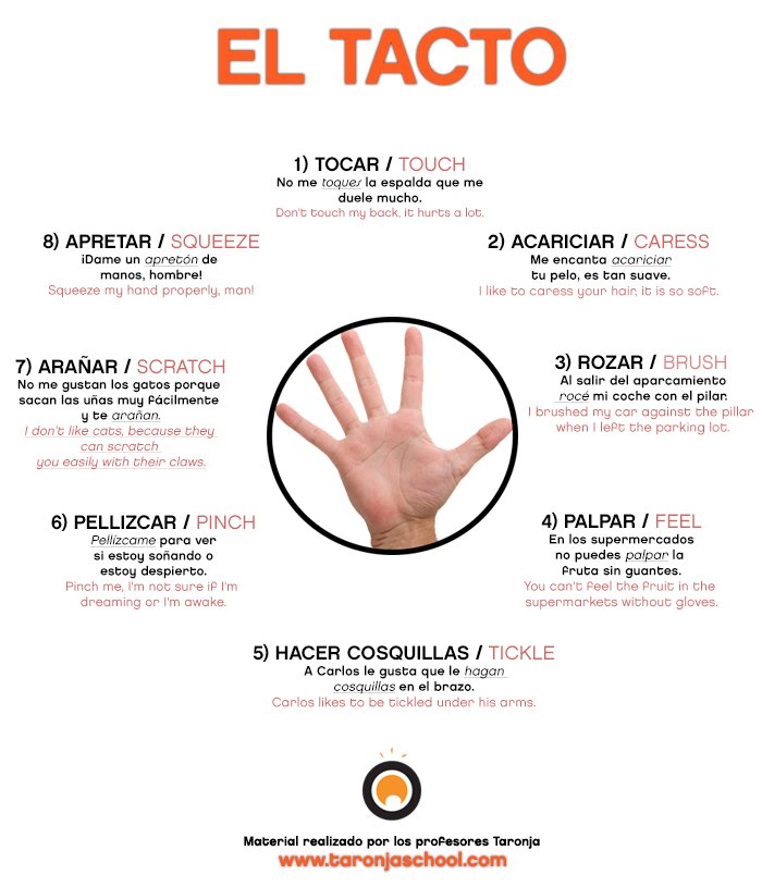 Spanish idioms related to the sense of touch.